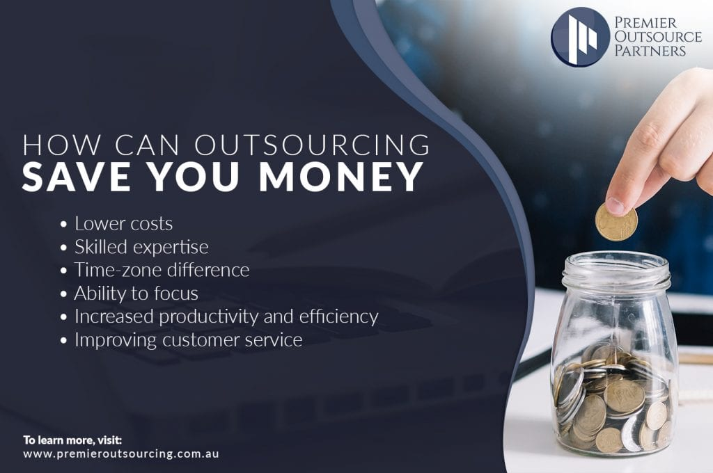 How Can Outsourcing Save You Money
